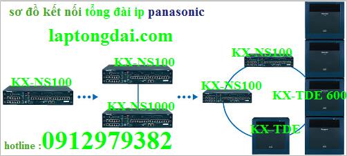 sơ đồ kết nối ip panasonic kx-ns1000