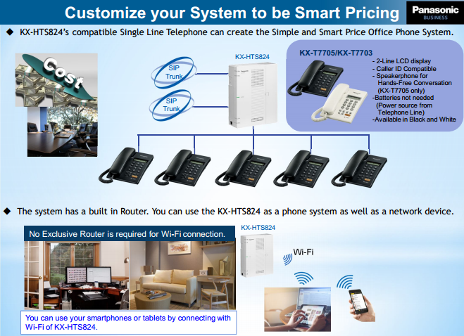 customize-your-system-to-be-smart-pricing