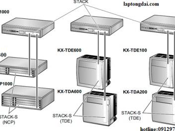 Lắp đặt – sửa hệ thống tổng đài điện thoại