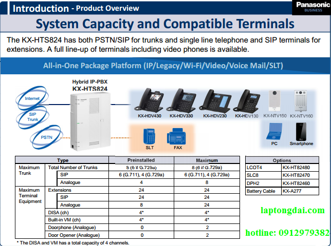 system-capacity-and-compatible-terminals