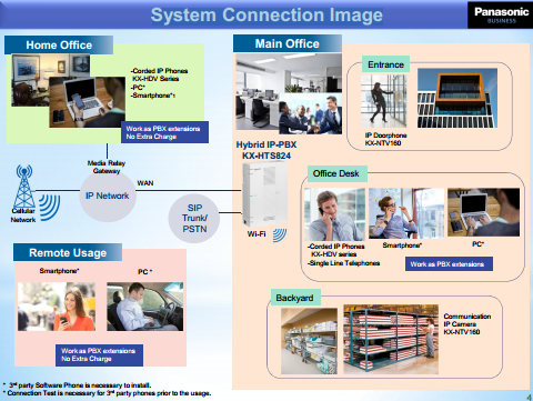 system-connection-image