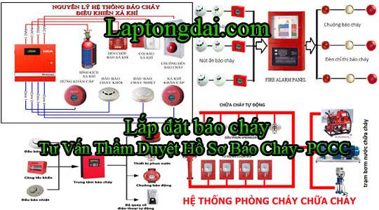 lap-dat-bao-chay-tu-van-tham-duyet-ho-bao-chay-pccc-tai-hai-duong
